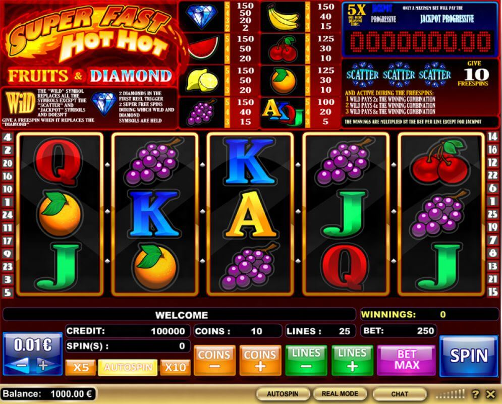 Super Fast Hot Hot Slots symbols in action